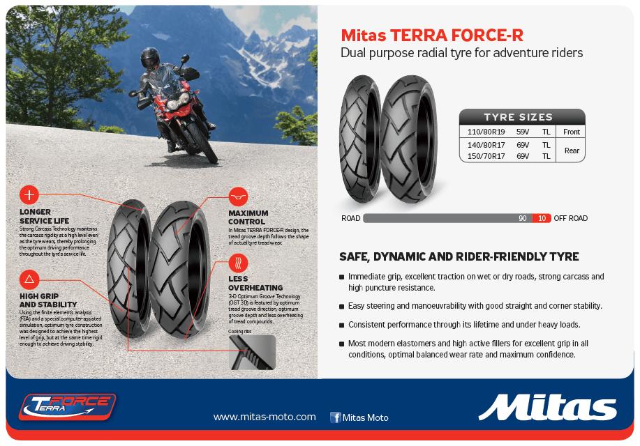 Mitas Terra Force-R